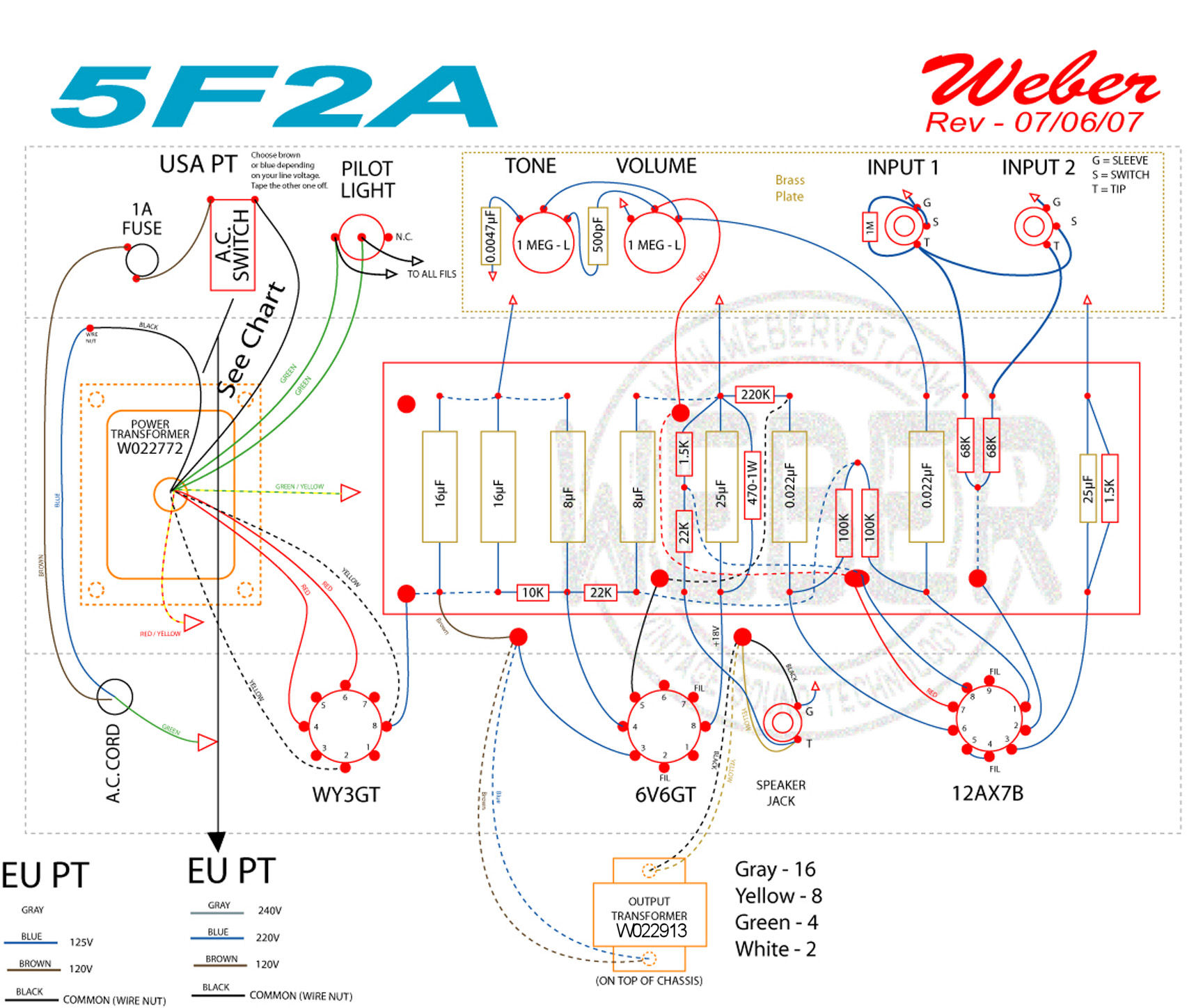 5f2a amp kit layout